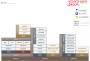 评测模板4.0:塔防游戏评测结构.png