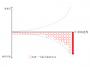 验证单元循环与重复度.jpg